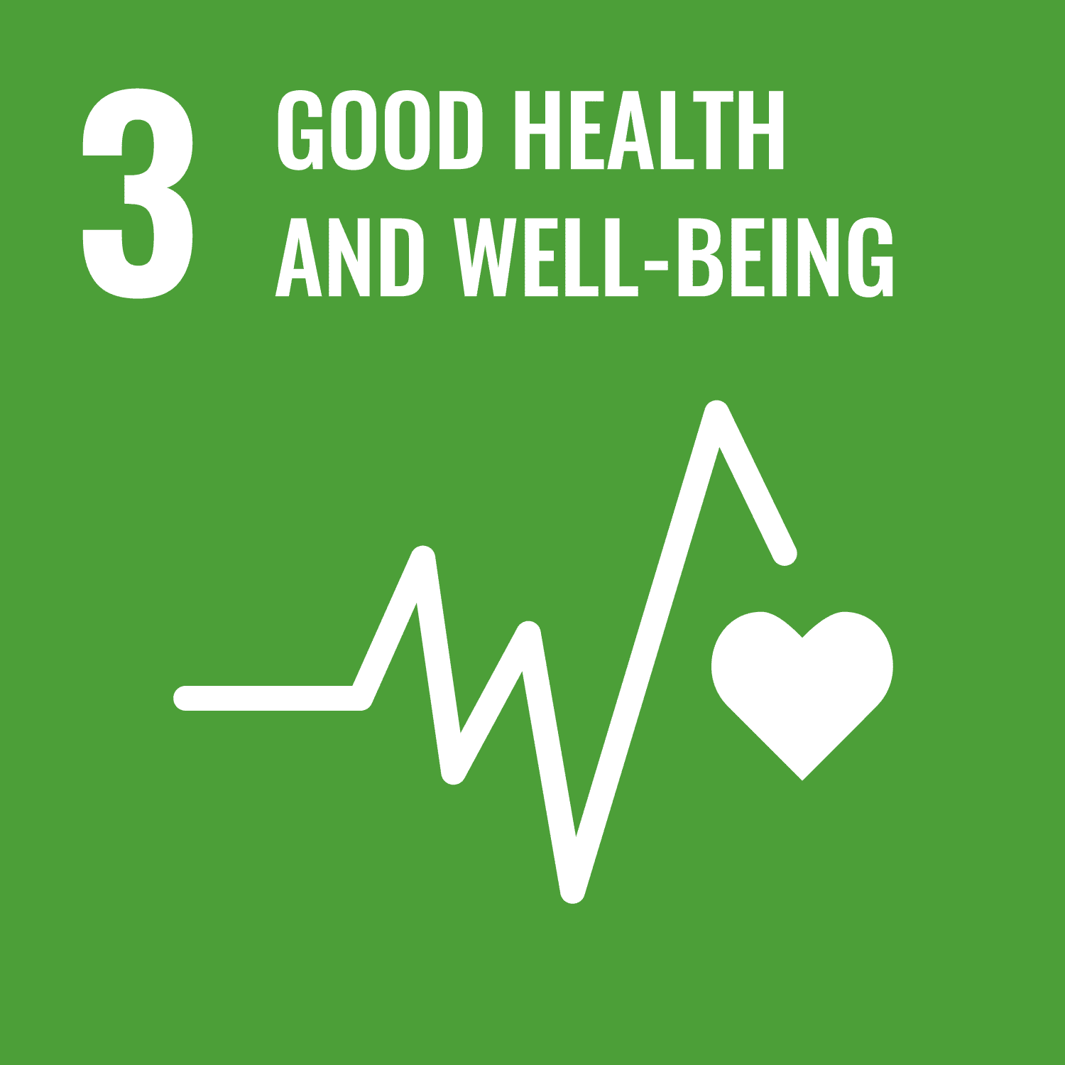 SDG Goal 03-Good Health and Well-Being
