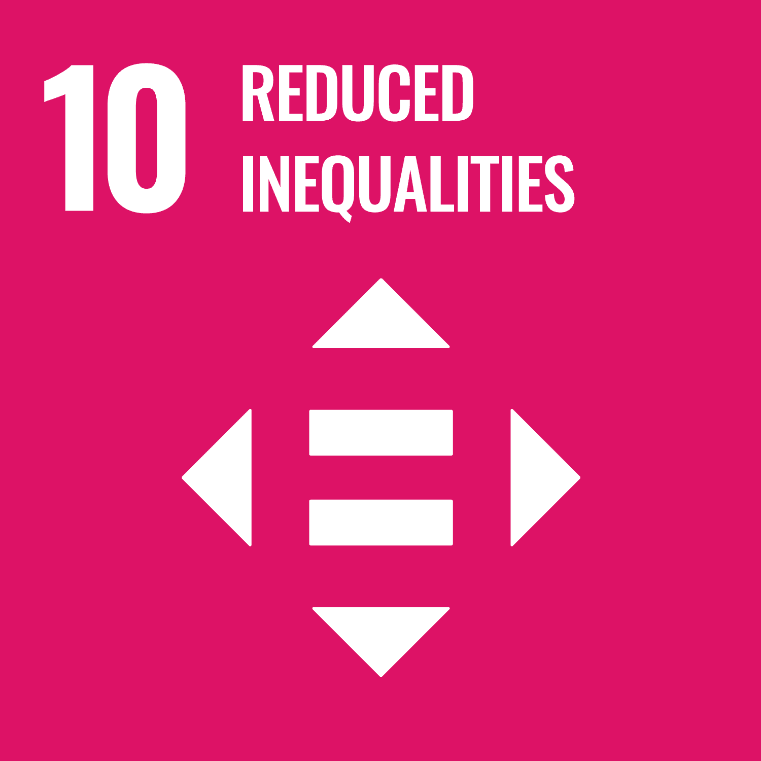 SDG Goal 10-Reduced Inequalities